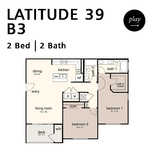 South Reno Apartments Nevada Latitude 39
